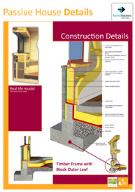Poster3 Passive House Details thumb